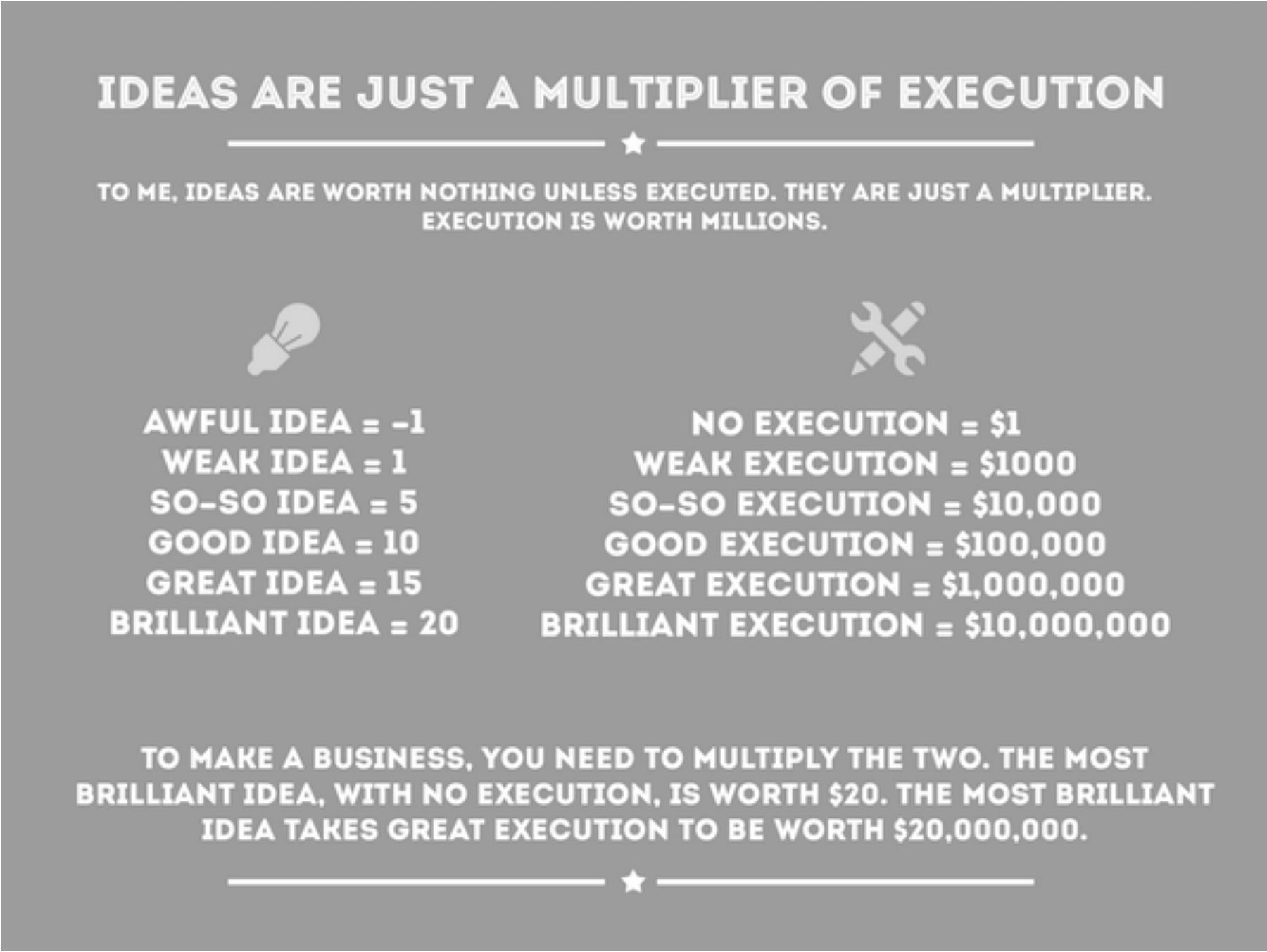 idea_execution